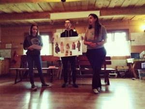 """Training Course """"Let's talk, how we talk about gender"""" in Zakopane- Poland"""
